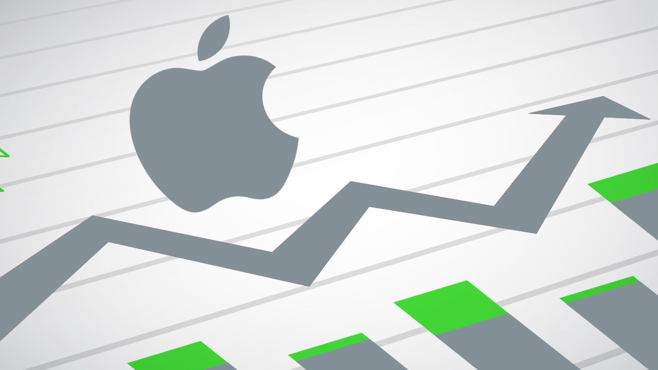 What is Apple Stock Price? All About Apple Stock Price History