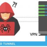 The Best VPN Services of 2018: Full Overview