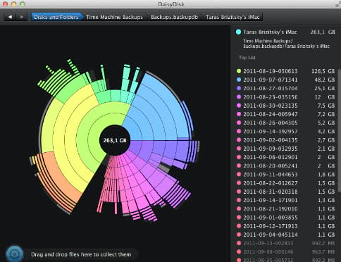 Free Up Disk Space on Mac - 5 Best Disk Space Analyzer Software