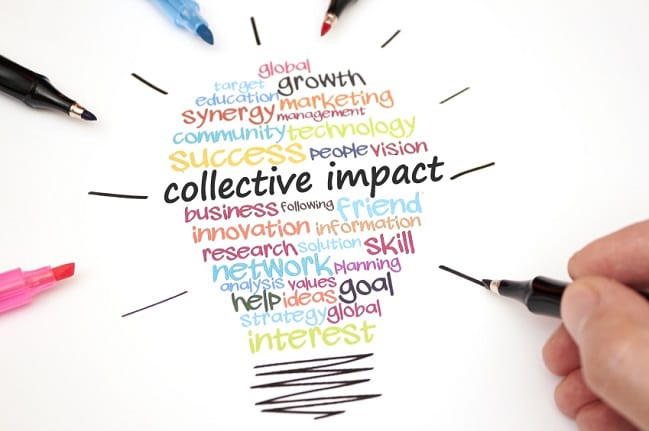 What Is Collective Impact? Definition, Collective Impact Model