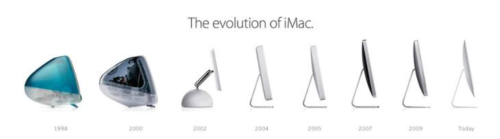 the evolution of iMac