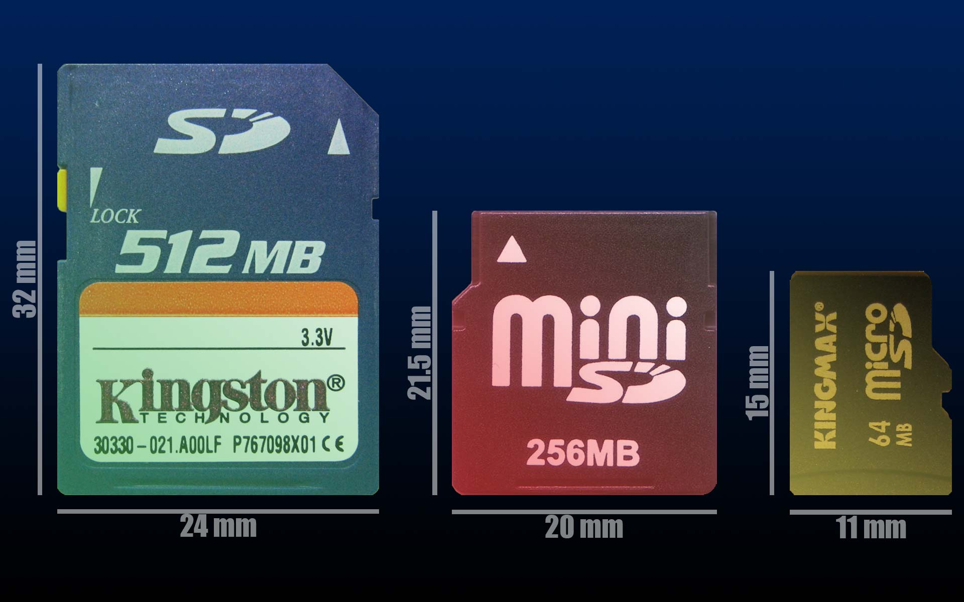 SD, MiniSD, and MicroSD side-by-side comparison and sizes