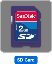 Cant write to SD card (Mac)?