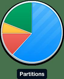 Partities op Mac OS X