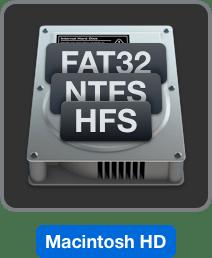 Mac File System