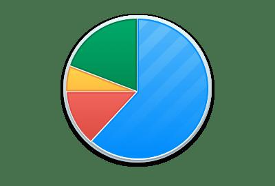 Hur man återställer raderade partitioner på Mac OS X